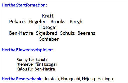 Dezember 2014 - Mannschaftsaufstellung Borussia Mönchengladbach - Hertha BSC