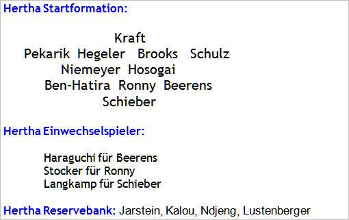 Dezember 2014 - Mannschaftsaufstellung Eintracht Frankfurt - Hertha BSC