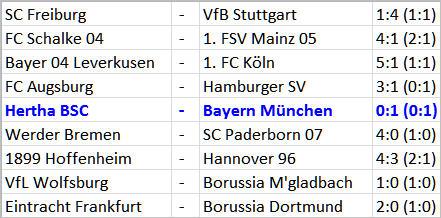 Neu-Innenverteidiger Jens Hegeler Hertha BSC - Bayern München