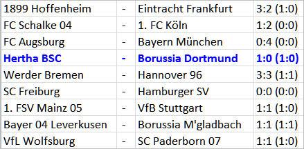 Torjäger Julian Schieber Hertha BSC Borussia Dortmund
