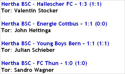Alle Ergebnisse Testspiele Hertha BSC Winter 2015