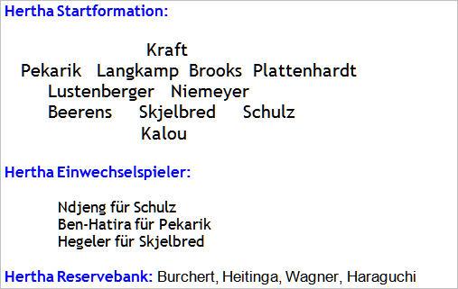 März 2015 - Mannschaftsaufstellung Hertha BSC - FC Augsburg