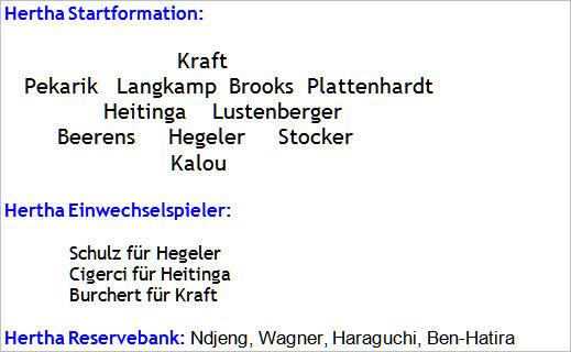 März 2015 - Mannschaftsaufstellung VfB Stuttgart - Hertha BSC