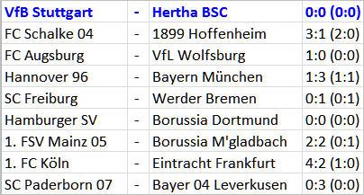 VfB Stuttgart Hertha BSC Spielkultur Tolga Cigerci
