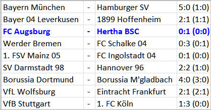 Dreckiges Kampfspiel FC Augsburg Hertha BSC