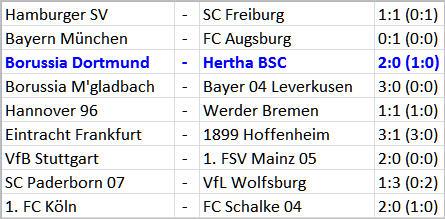 Einer wie Ronny fehlt Borussia Dortmund - Hertha BSC