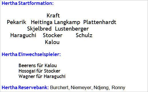 Mai 2015 - Mannschaftsaufstellung - 1899 Hoffenheim - Hertha BSC