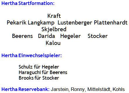 Mannschaftsaufstellung Arminia Bielefeld Hertha BSC 2015-08-11