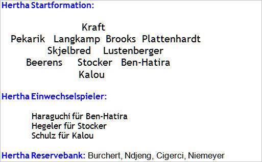 März 2015 - Mannschaftsaufstellung Hamburger SV - Hertha BSC
