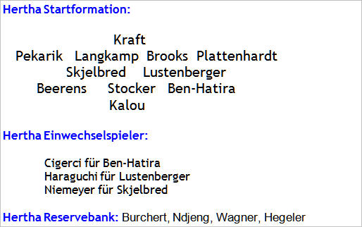 März 2015 - Mannschaftsaufstellung FC Schalke 04 - Hertha BSC