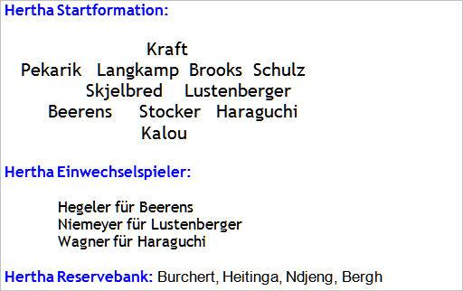 April 2015 - Mannschaftsaufstellung Hannover 96 - Hertha BSC