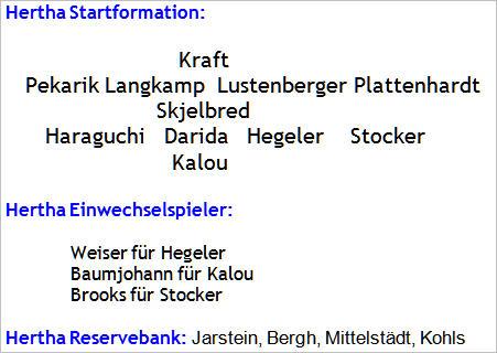 August 2015 - Mannschaftsaufstellung - Hertha BSC - Werder Bremen