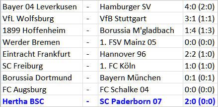 Linksverteidiger Marvin Plattenhardt Hertha BSC - SC Paderborn 07
