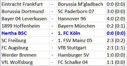 Match ohne Höhepunkte Hertha BSC 1. FC Köln
