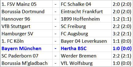 Pechvogel Nico Schulz Bayern München Hertha BSC
