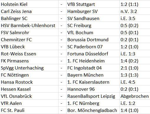 1. Runde DFB-Pokal 2015-16 Arminia Bielefeld - Hertha BSC 2
