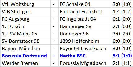 Salomon Kalou Abstaubertor Borussia Dortmund - Hertha BSC
