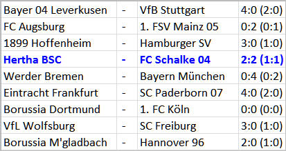 Tor Genki Haraguchi Hertha BSC FC Schalke 04