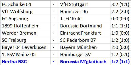 Tor Valentin Stocker Hertha BSC Borussia Mönchengladbach
