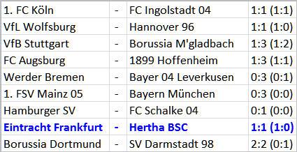 Eintracht Frankfurt Hertha BSC Laufwunder Vladimir Darida