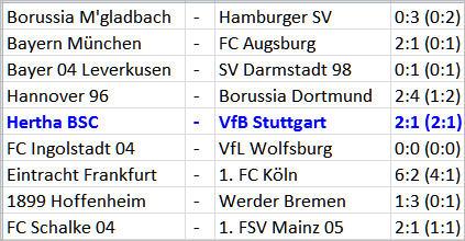 Genki Haraguchi Tor Hertha BSC VfB Stuttgart