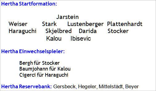 September 2015 - Mannschaftsaufstellung - Hertha BSC - 1. FC Köln