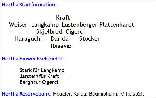 September 2015 - Mannschaftsaufstellung - VfL Wolfsburg - Hertha BSC