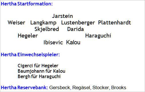 Oktober 2015 - Mannschaftsaufstellung - FSV Frankfurt - Hertha BSC