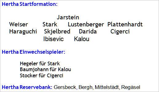 Oktober 2015 - Mannschaftsaufstellung - Hertha BSC - Hamburger SV