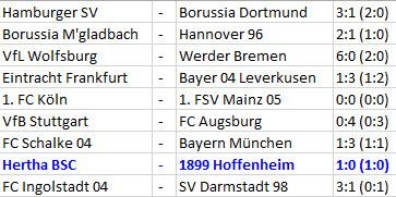 Freistoßtor Marvin Plattenhardt Hertha BSC TSG 1899 Hoffenheim
