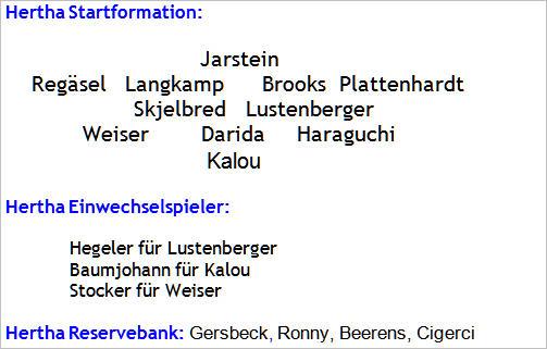 November 2015 - Mannschaftsaufstellung - Hannover 96 - Hertha BSC