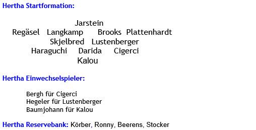 November 2015 - Mannschaftsaufstellung - Hertha BSC - 1899 Hoffenheim