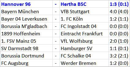Turban Salomon Kalou Dreierpack Hannover 96 Hertha BSC