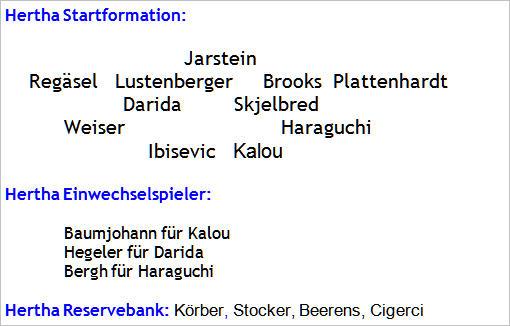Dezember 2015 - Mannschaftsaufstellung - Hertha BSC - Bayer 04 Leverkusen
