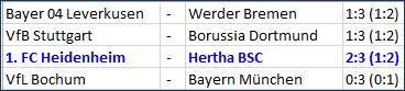 Knipser Vedad Ibisevic 1. FC Heidenheim - Hertha BSC