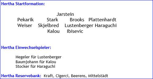 Februar 2016 - Mannschaftsaufstellung - 1. FC Köln - Hertha BSC