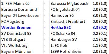 Freistoßspezialist Marvin Plattenhardt Werder Bremen Hertha BSC