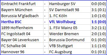 Torjäger Salomon Kalou Hertha BSC - VfL Wolfsburg
