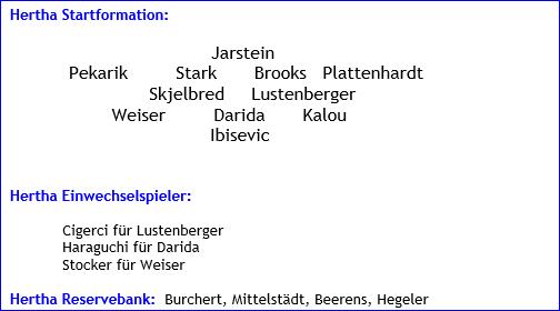 März 2016 - Mannschaftsaufstellung - Hamburger SV - Hertha BSC