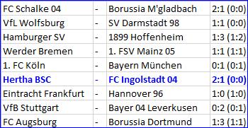 Torjäger Salomon Kalou Hertha BSC FC Ingolstadt 04