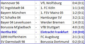 Zaubertor Mitchell Weiser Hertha BSC Eintracht Frankfurt