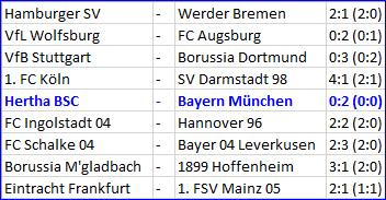 Niklas Stark im Mittelfeld Hertha BSC - Bayern München