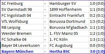 Hertha-Neuzugang Alexander Esswein Bayern München - Hertha BSC