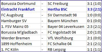 Eintracht Frankfurt – Hertha BSC Neuzugang Alexander Esswein