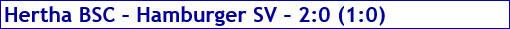 Oktober 2016 - Spielergebnis - Hertha BSC - Hamburger SV - 2:0