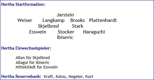 Oktober 2016 - Mannschaftsaufstellung - Hertha BSC - Borussia Dortmund