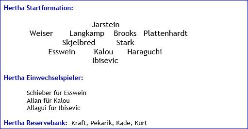 Oktober 2016 - Mannschaftsaufstellung - Hertha BSC - 1. FC Köln