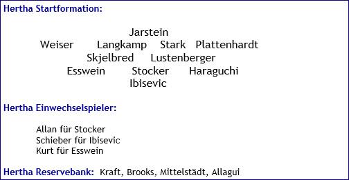 Oktober 2016 - Mannschaftsaufstellung - Hertha BSC - Hamburger SV