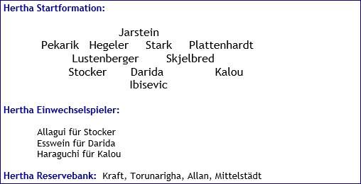 Dezember 2016 - Mannschaftsaufstellung - Hertha BSC - SV Darmstadt 98