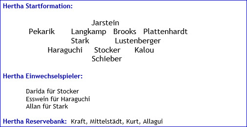 mannschaftsaufstellung-vfl-wolfsburg-hertha-bsc-2016-12-05